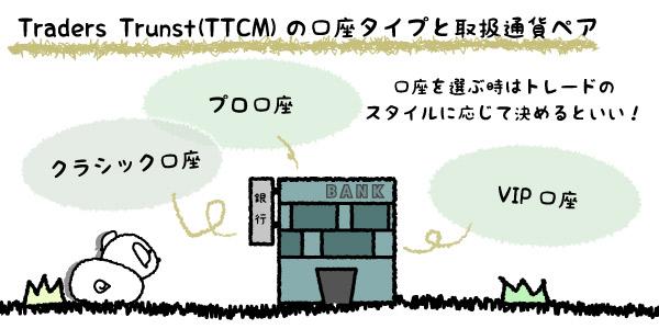 Traders-Trunst(TTCM)の口座タイプと取扱通貨ペアの画像