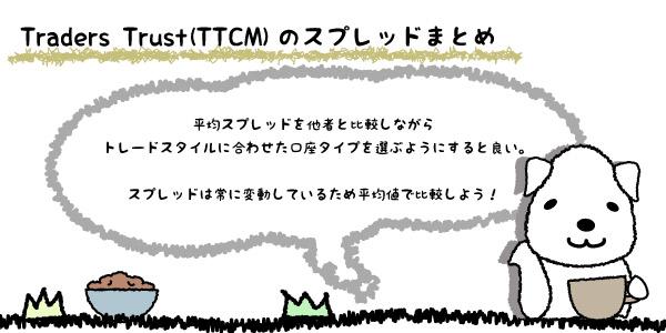 Traders-Trust(TTCM)のスプレッドまとめの画像