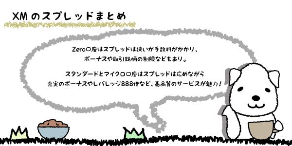 XMのスプレッドまとめのアイキャッチ画像